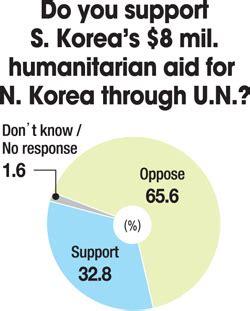 Humanitarian assistance essay